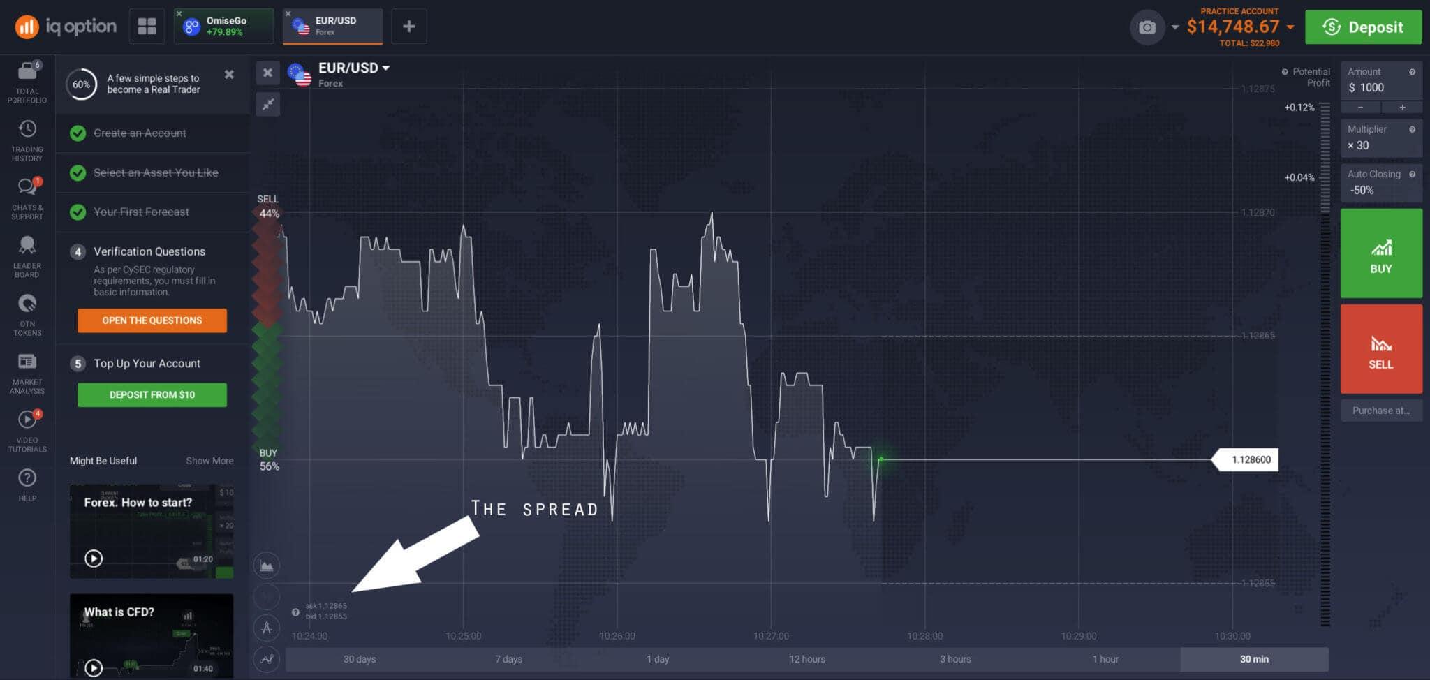 aukštos opcionų prekybos beta versijos atsargos akcijų opcionai perka ir laiko
