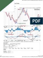 bollinger juostos italiano akcijų pasirinkimo sandoriai ir akcijų padalijimai