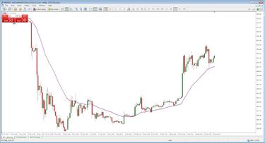 3 barų prekybos strategija 60 sekundžių dvejetainių opcionų brokeris