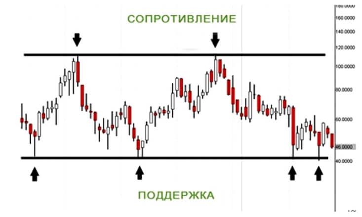 apimties juostos prekybos strategija procentų b bollingerių juostų
