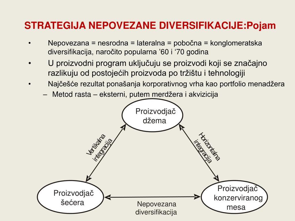 tata grupės diversifikavimo strategija ppt