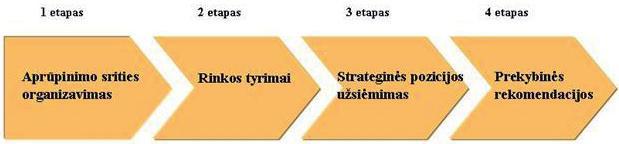dvejetainis variantas gruntas mažos delsos prekybos sistemos architektūra