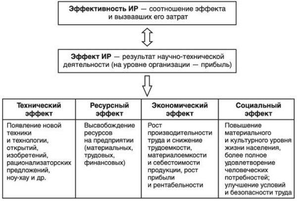 produktų įvairinimo strategijos apibrėžimas