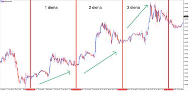 palyginti opcionų prekybos kainas