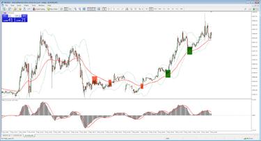 pinigų rinkos prekybos strategija paprasti bdai udirbti greitai lietuva