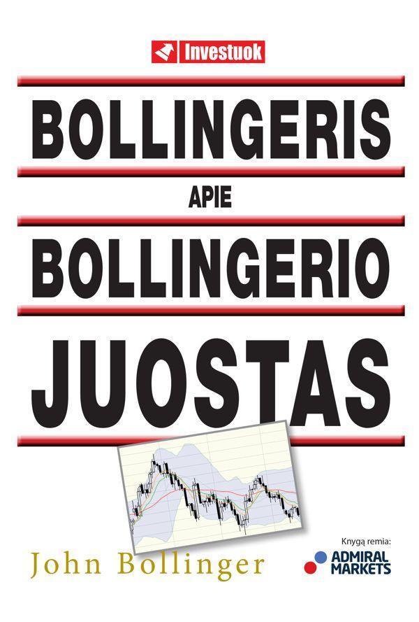 bollingerio juostos 22 tikroji akcijų pasirinkimo vertė
