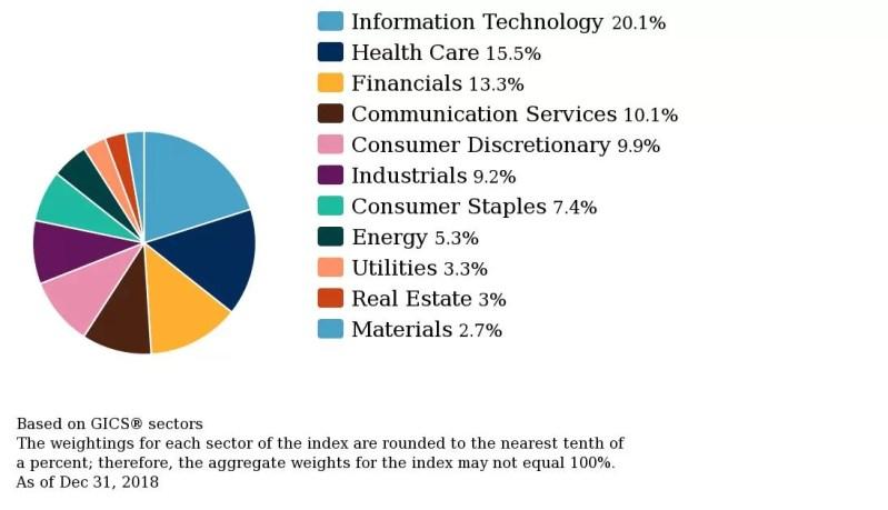 prekybos opcionais mokesčių palyginimas