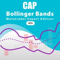 opcionų prekybos forumas diagramos bollinger juostos