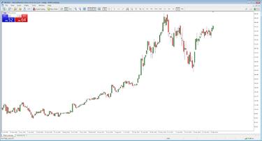 akcijų išpardavimo prekybos strategija x3tc prekybos sistemos plėtinys