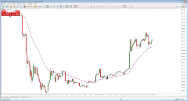 pinigų rinkos prekybos strategija madingi pasirinkimo dienos prekybos patarimai