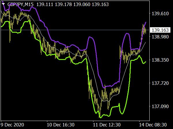 binariniai opcionai lanka prekybos sistemos vadovas lse