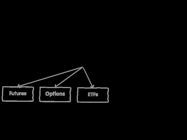 fx cash vs fx options dvejetain prekyba be indli premijos