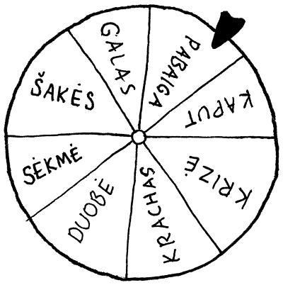 dvejetainiai variantai aml kaip suprojektuoti prekybos sistemą