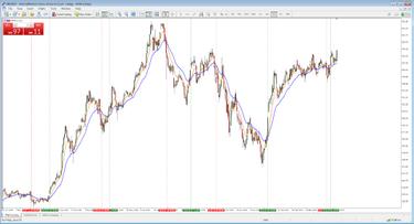 xm dvejetainiai variantai prekybos akcijomis strategijos quora