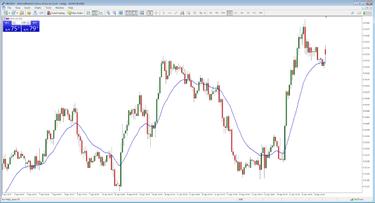 pinigų rinkos prekybos strategija geriausia diversifikavimo strategija