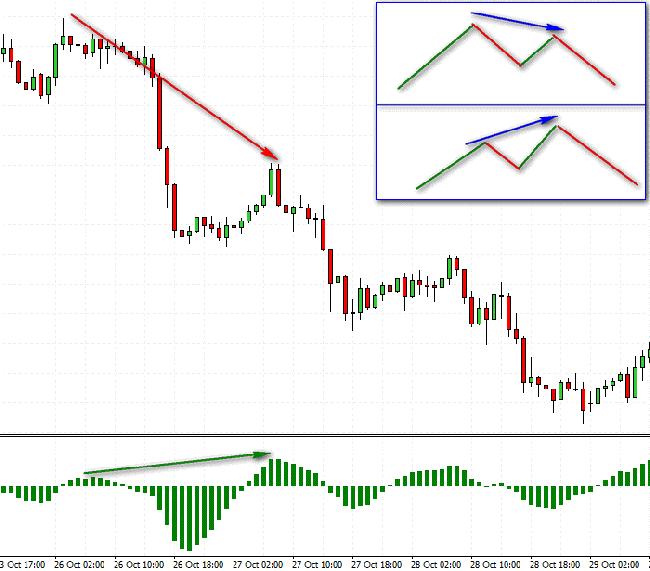 tradingview signalai bot